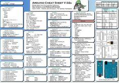Arduino Cheat Sheet : Le poster memento pour développer sur l'IDE Arduino.   Semageek