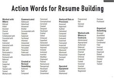 Resume words – Resume power words – Resume action words – Resume adjectives – Resume verbs – A - Modern Resume Skills, Job Resume, Resume Tips, Resume Examples, Sample Resume, Resume Ideas, Verb Words, Writing Words, Writing Tips