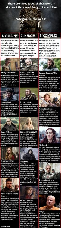 17 days to go! A little analysis of the Game of Thrones characters I made. (Only…
