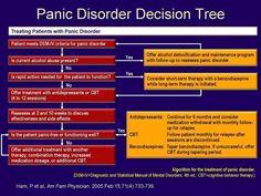 Psychology decision help!!!?