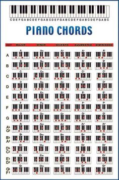 How Learning Piano Can Be Fun For Kids piano chords-- where has this been for my entire life!!!