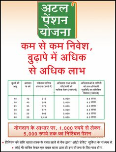 Learn hindi grammar tenses chart - Learn mikrotik book
