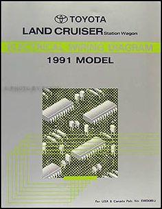 13 Best Toyota Land Cruiser Manuals Images Land Cruiser