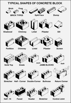 Masonry Design: Geodesic frequencies and masonry domes Concrete Block Walls, Brick Block, Concrete Block Sizes, Brick Walls, Concrete Furniture, Concrete Projects, Art Projects, Cinder Block Shelves, Cinder Blocks