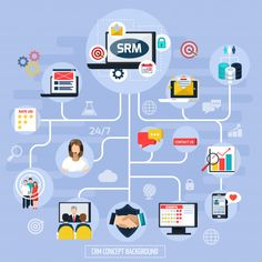 CRM and ERP Software Solution. CRM and ERP solution Providers. Our CRM provides a platform to organize & track interaction with your clients. Crm System, Post Free Ads, Customer Relationship Management, Hardware Software, How To Find Out, Concept, Things To Sell, Learning, Flowchart