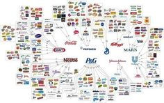 10 Companies Control Basically Everything You Consume: Infographic   Worth Printing!  Worth being more mindful in 2014 :)