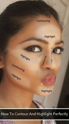 eTrends: Contour and highlight