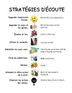 French School Supplies Poster | French school and Spanish language