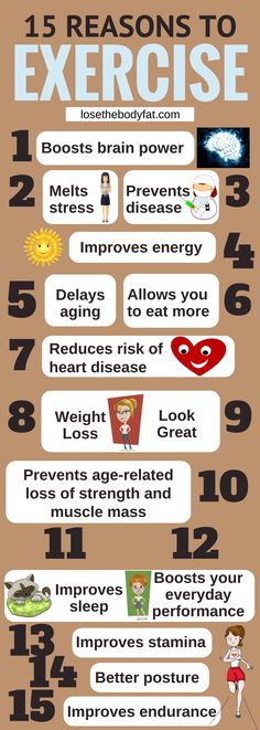 Click here to learn about 15 reasons to exercise.