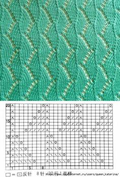 Lace Pattern // Openwork Knit Sample - Diy Crafts - maallure - tricot - - Lilly is Love Baby Knitting Patterns, Lace Knitting Stitches, Knitting Blogs, Knitting Charts, Lace Patterns, Loom Knitting, Stitch Patterns, Crochet Patterns, Knitting Needles