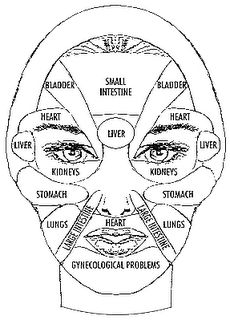 In Chinese medicine, face mapping is used to decode messages of distress from other areas in our body.  Skin concerns in a particular area of the face could indicate health concerns that are not visible in the mirror.