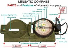Lensatic Compass parts