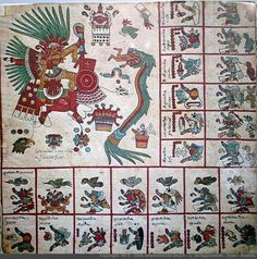 Codex Borbonicus. The page is part of a divine calendar  and the symbols were used as horoscopes.