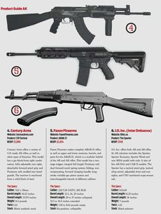 Weapons, AK , RIFLE , ARAK 21