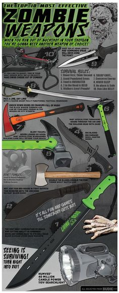 BudK's Top 10 Zombie Killin' Weapons- I want a kukri so bad! Also, according to the Under A Graveyard Sky series by John Ringo, a halligan tool is excellent for zombie killing, prying open doors, etc.