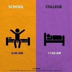 School V/s College life