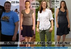 amazing health problems reversed and weight loss from going grain-free (primal)