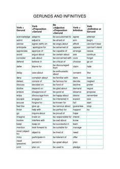 92215-list-of-gerund-and-infinitive-verbs-pdf.jpg (1242×1754)