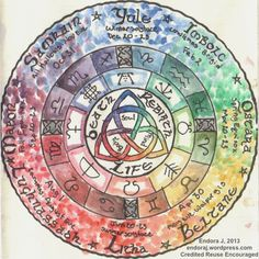 Wheel of the Year with corresponding symbols and astrological signs. Hand-inked and watercolored by Endora J.