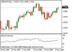 http://ninjatraderblog.com/million-dollar-trading-challenge/?hop=marcob26#