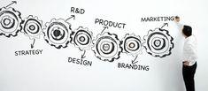 professional logo designer and SEO marketer Spread Digital Best Logo Design, Branding Design, Professional Logo, Seo Company, Cool Logo, Teamwork, Innovation, Success, Marketing