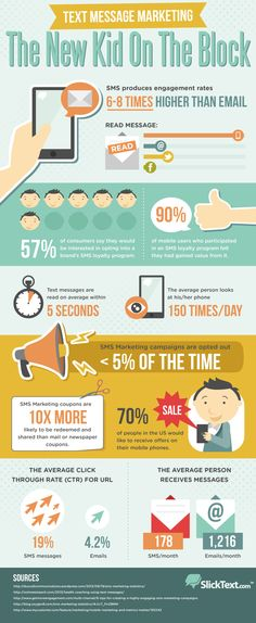 Text Message Marketing: The New Kid On The Block   #Infographic #TextMarketing #Marketing
