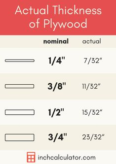 The actual thickness of plywood varies and is usually different than the nominal thickness shown at the lumber yard. plywood is actually thick. Woodworking Techniques, Woodworking Projects Diy, Diy Wood Projects, Wood Crafts, Types Of Plywood, Lumber Sizes, Plywood Furniture, Houses, Furniture