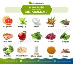 15 potravín ktoré podporujú metabolizmus Raw Food Recipes, Low Carb Recipes, Healthy Recipes, Food Art, Healthy Life, Health Fitness, Smoothie, Therapy, Sport
