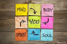 mind, body, spirit, soul and you