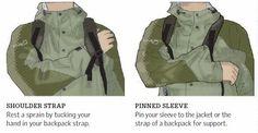 Improvised Sling Using Backpack Strap