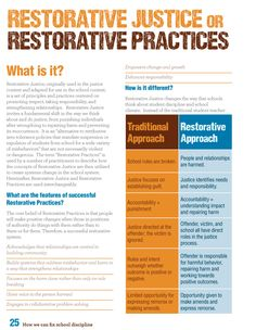 Restorative Justice or Restorative Practices