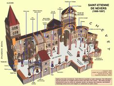 Structure générale d'une église romane de type basilical. Ici, Saint-Etienne de Nevers, autre vue.
