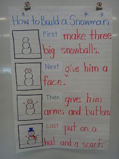 Snowman Activities - How to...