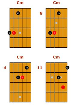 Learn to play guitar triads for lead and rhythm playing in this in-depth lesson. Minor, major, diminished, and augmented triads with TAB and audio. Easy Guitar, Guitar Tips, Guitar Songs, Guitar Lessons, Piano Lessons, Simple Guitar, Acoustic Guitar Chords, Music Chords, Guitar Chord Chart