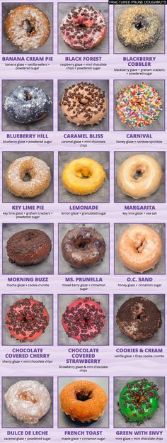 Mouthwatering donut flavor combinations from Fractured Prune Doughnuts