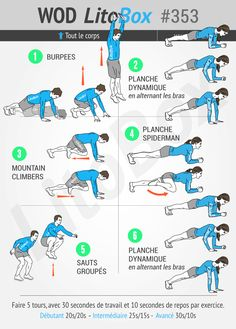 """Abdo : Illustration Description WOD HIIT 353 """"Sweat is fat crying"""" ! Training Fitness, Circuit Training, Cross Training, Bodyweight Program, Workout Programs, Planning Sport, Gym Workouts, At Home Workouts, Sport Quotes"""