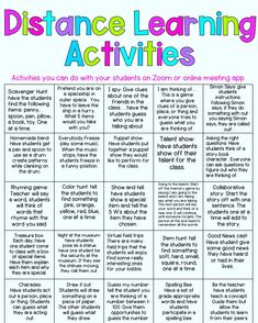This resource includes some fun activities for you and your students to do during your online meetings on Zoom or any other online meeting platform. Home Learning, Learning Resources, Teaching Tools, Teaching Technology, Early Learning, Online Classroom, Therapy Activities, Fun Classroom Activities, Enrichment Activities