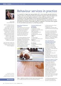 Practice Today Small Animal Article 4 Animal Articles, Digital, Pets, Animals, Animals And Pets, Animales, Animaux, Animal, Animais