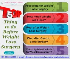 Why India for gastric band Surgery? │Top 10 Hospitals for Gastric Band Surgery in India Best Plastic Surgeons, Psychological Stress, Best Hospitals, Weight Loss Surgery, To Loose, Losing Me, Stay Fit, Psychology, Health Care