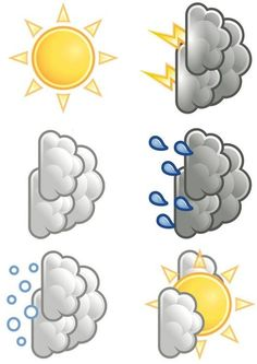 Preschool weather - Bild vädersymboler Bilder som kan användas i skolan Bild 9956 Preschool Printables, Preschool Worksheets, Preschool Learning, Preschool Activities, Teaching Kids, Weather For Kids, Preschool Weather, Weather Activities, Weather Symbols For Kids