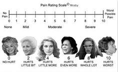 Love how Dolly's at zero!!!