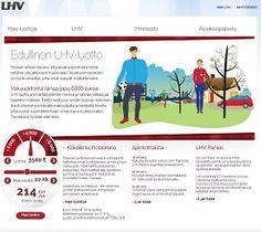 LHV luotto on kulutusluotto 6000 € asti, korko alkaen 9,9%. Etsi lainalaskurilla sinulle sopivin maksuerä ja hae LHV luottoa, saat päätöksen heti!