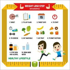 Read this article on how to lose your weight in the stomach and hips area.  #weightloss #weightlossjourney #weightlossmotivation #fat2fit #fattofit #fitfam #fitness #fitchick #fitgirls #fitwomen #instafit #inspiration #motivation #gym #cardio #hiit #ladieswholift #strongwoman #cleaneating #healthy #healthyeating #healthyliving #healthylifestyle #goodfood #foodlover #protein #progress