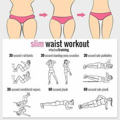 Lose Weight - Slim waist workout - In Just One Day This Simple Strategy Frees You From Complicated Diet Rules - And Eliminates Rebound Weight Gain Fitness Workouts, Training Fitness, Cardio Workouts, Waist Training Workout, Strength Training, Hiit, Inner Leg Workouts, Side Workouts, Cardio Diet