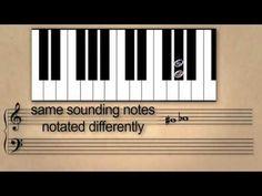Lesson 7: Accidentals | Reading music | Music basics | Music | Khan Academy