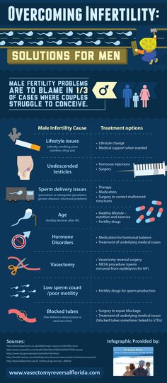 Many patients who undergo a vasectomy wish to reverse the procedure in the future. A vasectomy reversal surgery can provide the solution these patients seek. Get more facts on this infographic from a vasectomy reversal surgeon in Florida. Male Infertility Causes, Infertility Treatment, Fertility Doctor, Fertility Help, Fertility For Men, Natural Fertility, Fertility Diet, Fertility Problems, Pregnancy Calculator