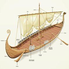 Drakkar #vikings #drakkar #floki #vector #infographic #icarito