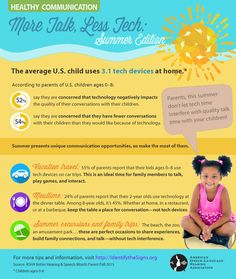 Infographic--More talk, less tech this summer