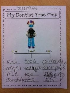 Great little activity for spelling and writing! Also, it makes a great gift for your children's dentist or hygienist! ;)