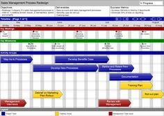 ms project timelines